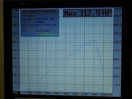 Click image for larger version.  Name:Ripp supercharger 5 dyno chart.jpg Views:105 Size:79.0 KB ID:62
